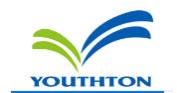 youthton
